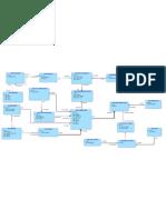 Diagrama ER Ferreteria V2-2011