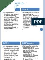 CLASIFICACIÓN DE LOS ANTIARRITMICOS