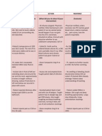 Focus Charting (DAR)