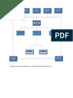 Árbol de contenidos de la página Web
