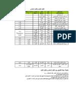 Tafsir Al-Azhar Juz I by Hamka