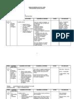 Rancangan Pengajaran Tahunan Sains Ting 4[1]