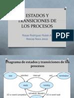 Equipo 1 Illescas-rosas Estados y Transiciones de Los Procesos-hilos