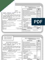 Biaya PSB 10-11