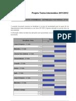 TESTES INTERMÉDIOS-DISTRIBUIÇÃO POR PERÍODO LECTIVO