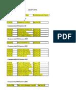 Catalogo de Partidos en Dvd