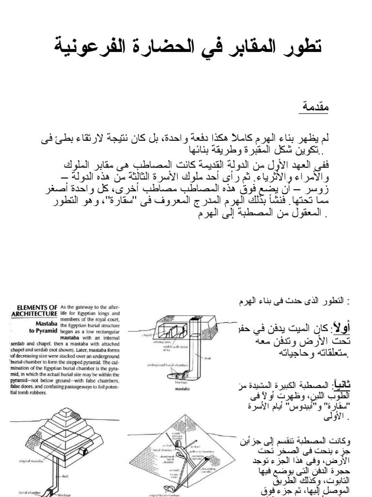 كتاب شموع النهار pdf
