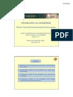 Tema 4. Teoria Del Funcionamiento de Las Cuentas Diapositivas