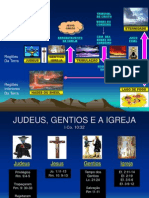 1 Slides Escatologia PP 2007