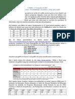 Exercicios_Probabilidade_2osem_2011