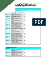 Zspeed Close Ratio Gear Catalogue
