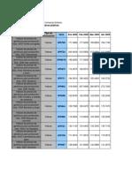 Indices de Precios Obra Publica