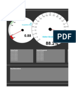 Excel Speedometer Dashboard
