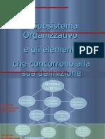 lezione_15.11_Subsistema_organizzativo