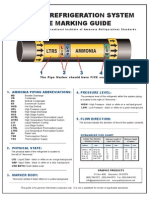 Ammonia Pipe Marking Guide Front