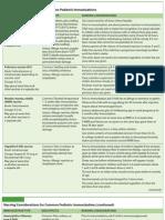 EPI Nursing Considerations