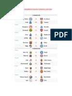 UEFA Champions League Sezonul 2011-2012