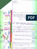 Fita histórica Periodificação Juridica e Histórica - Direito Romano cores