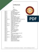 AutoCAD Keyboard Shortcuts 2012