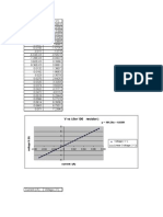 Graph Lab4 Phys227