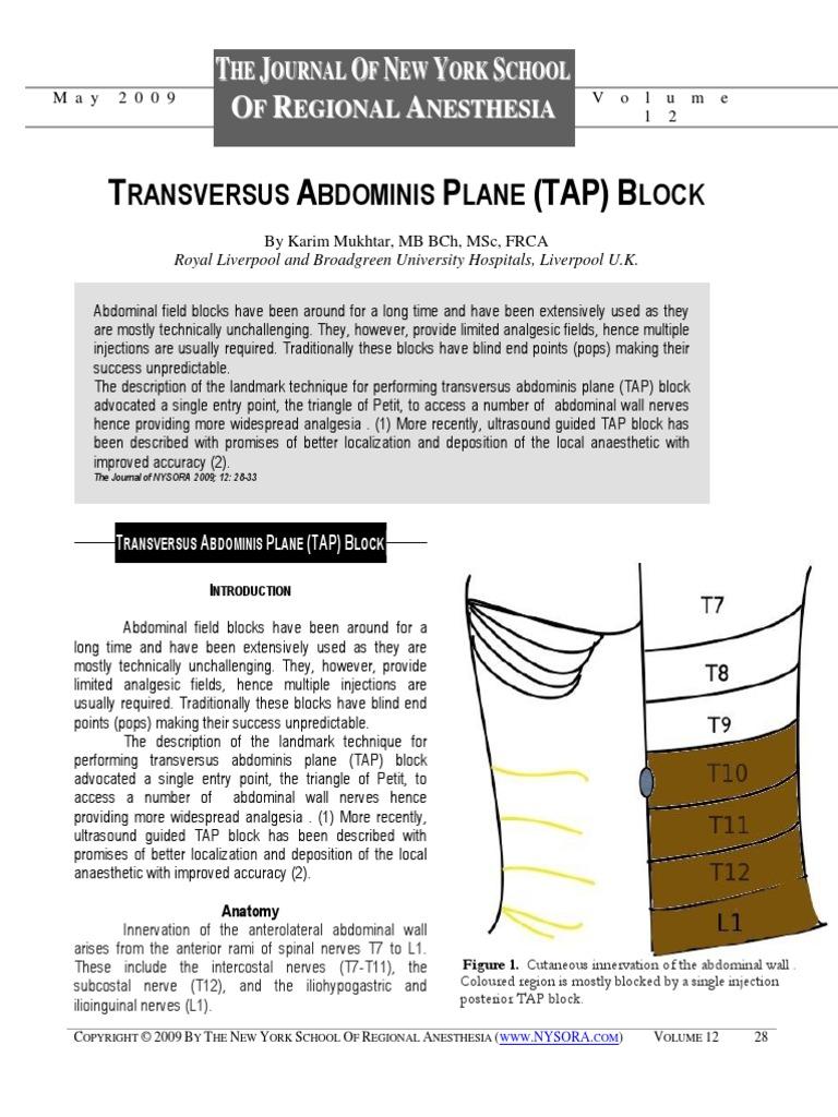 TRANSVERSUS ABDOMINIS PLANE (TAP) BLOCK   Abdomen   Human Anatomy