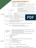 ASPECTOS BÁSICOS DE LA FORMACIÓN BASADA EN COMPETENCIAS