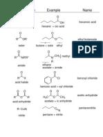 Chem Structures