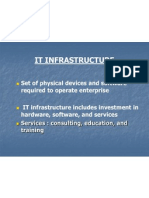The IT Infrastructure Componant