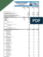 Census.gov National Quick Stats