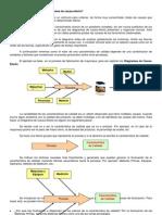 Cómo interpretar un diagrama de causa