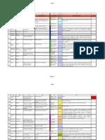 Lista de 606 Pares Por Patogenos(1)