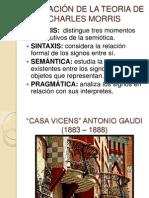 APLICACIÓN DE LA TEORIA DE CHARLES MORRIS de omar