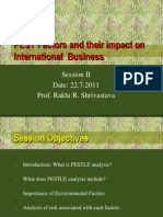 PEST Factors and Their Impact on International Business