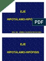EJE HIPOTÁLAMO-HIPÓFISISn