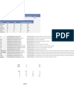 Funciones Excel