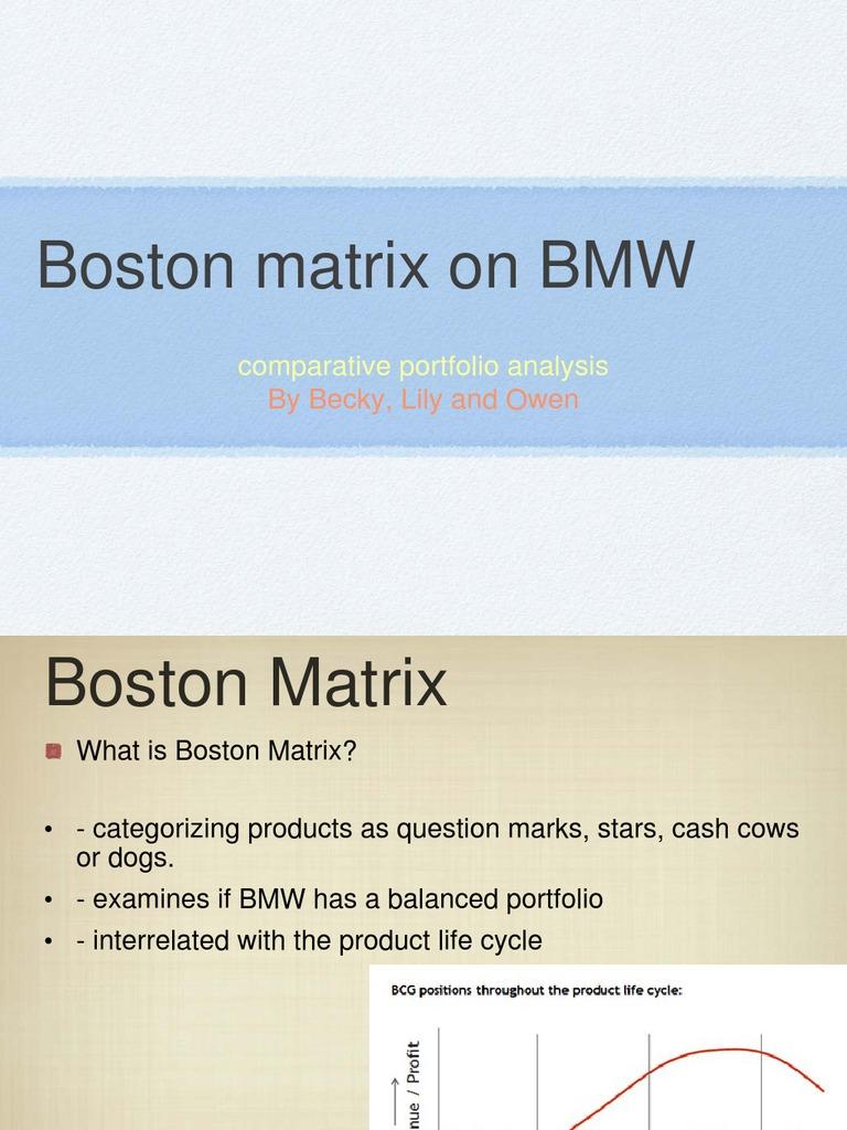 ansoff matrix for bmw