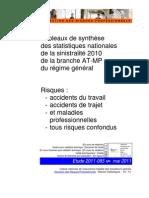 Tableaux de Synthese de La Sinistralite 2010