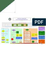 Digital Forensic analysis methodology