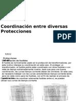 Protecciones MT-At 4 Coordinacion Entre Protecciones