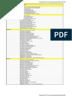 2011 DOE Recognized Education Job Titles 2011