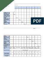 ProyFinalAdminPart2