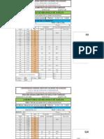 Analisis Granulometrico Por Tamizado