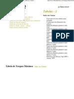 Tabela - Parafusos Roscas e Cia2