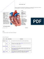 AED Exam Review