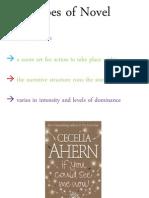 Types of Novel PPT
