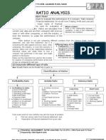 165871 41750 Ratio Analysis Practical Final