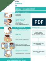 In-Hospital Resuscitation A0 1