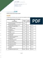 Classement Des ERP