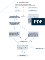 Erie Doctrine Flow Chart
