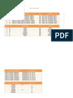 Funciones de Excel 2